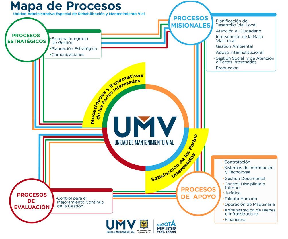 mapa_procesos_2018
